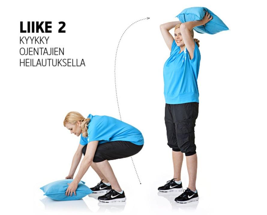 Liike: Seiso perusasennossa, jalat lantion leveydellä. Vie molemmat kädet eteen ja pidä kaksin käsin tyynystä kiinni.Kyykisty alas ja anna tyynyn koskettaa maata. Heilauta tyyny ylös, kädet koukistuvat pään sivuille lähelle korvia. Ojenna kädet suoraan ylös ja heilauta tyyny takaisin alas. Toista 15–20 kertaa.Muista: Pidä polvet ja varpaat samalla linjalla. Pidä kyynärpäät yläasennossa eteenpäin.Vaikutusalueet: Jalkalihakset ja käden ojentajat